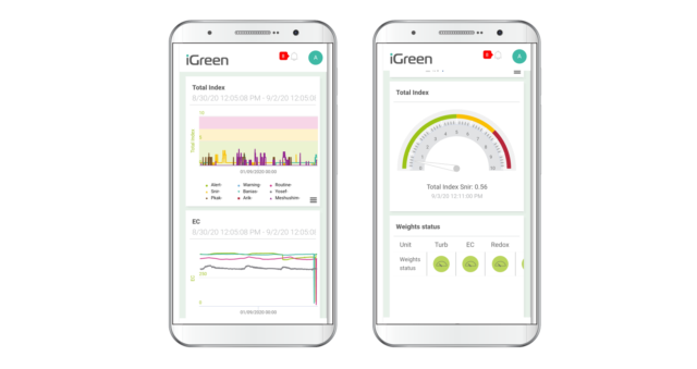 iGreen mobile dashboards new